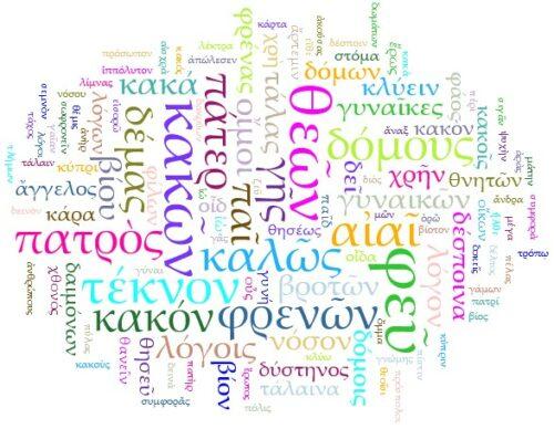 Hippolyte d'Euripide - Nuage de mots via Voyant Tools